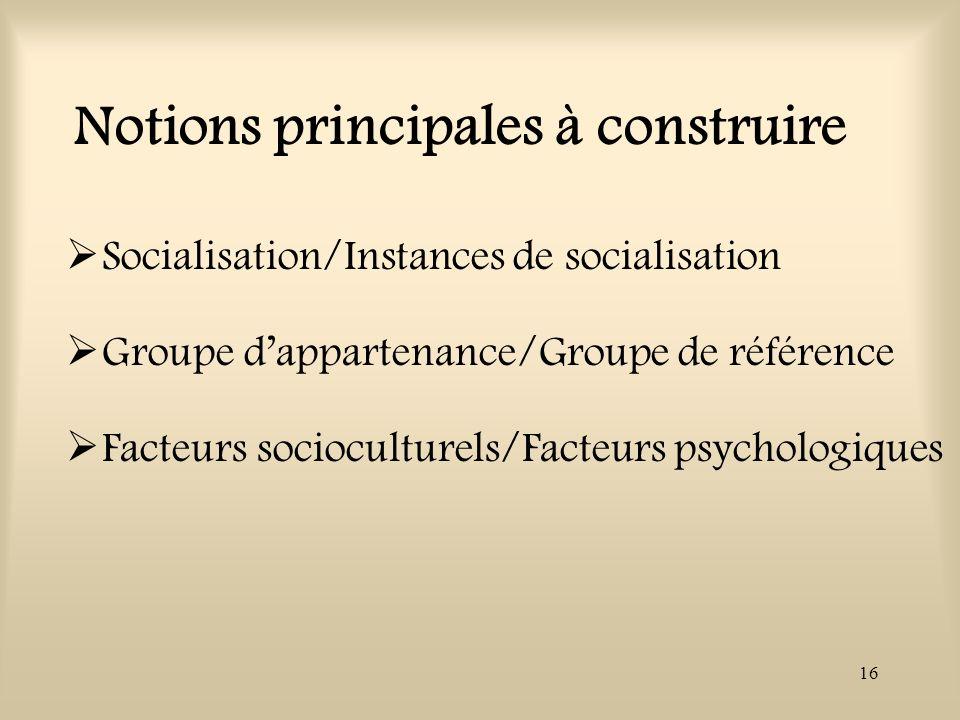 16 Notions principales à construire Socialisation/Instances de socialisation Groupe dappartenance/Groupe de référence Facteurs socioculturels/Facteurs