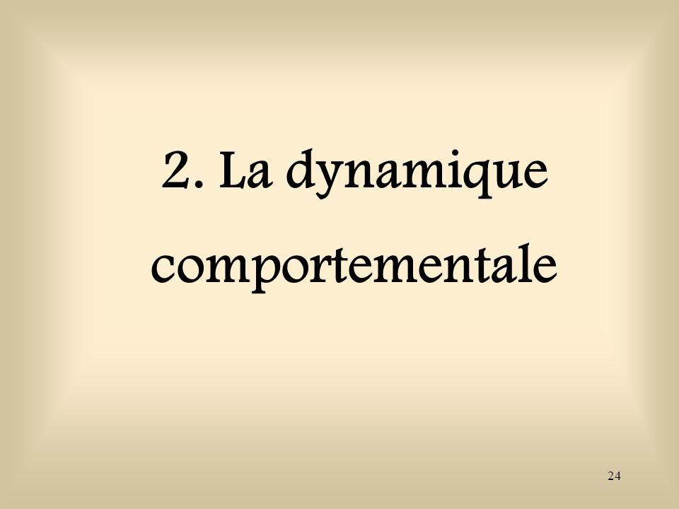 24 2. La dynamique comportementale