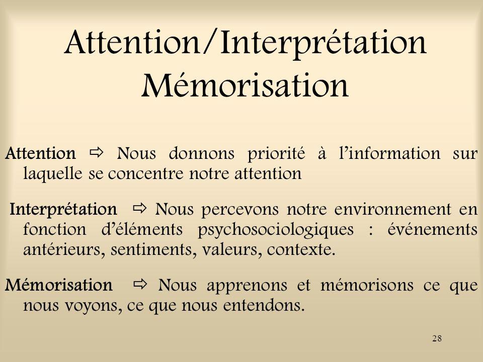 28 Attention/Interprétation Mémorisation Attention Nous donnons priorité à linformation sur laquelle se concentre notre attention Interprétation Nous