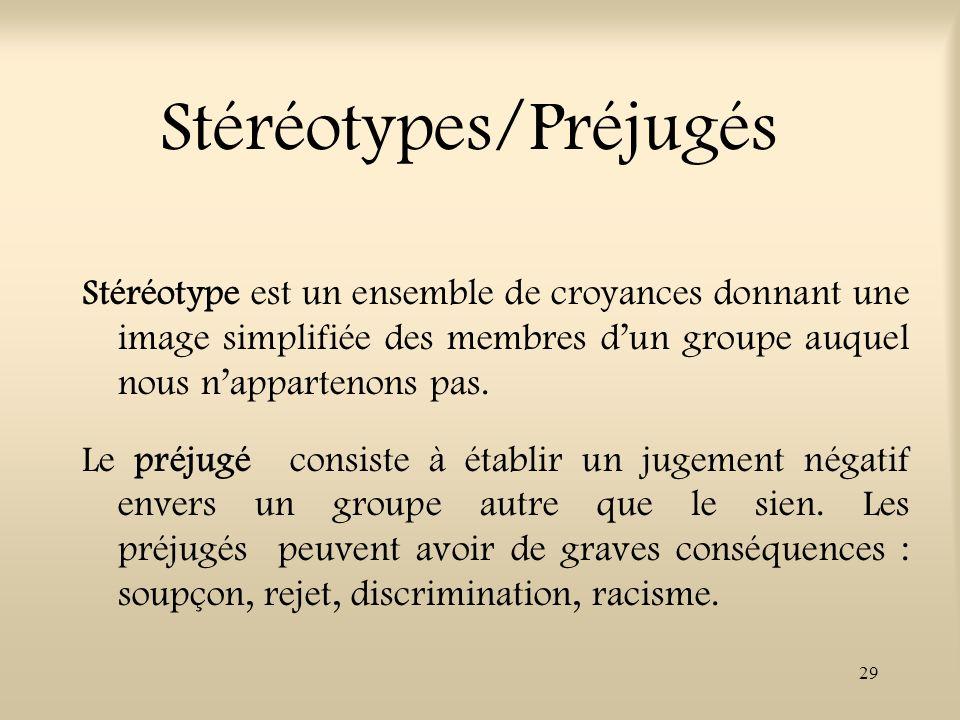 29 Stéréotypes/Préjugés Stéréotype est un ensemble de croyances donnant une image simplifiée des membres dun groupe auquel nous nappartenons pas. Le p
