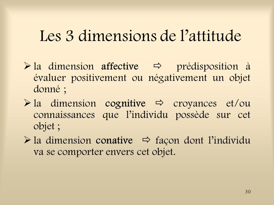 30 Les 3 dimensions de lattitude la dimension affective prédisposition à évaluer positivement ou négativement un objet donné ; la dimension cognitive