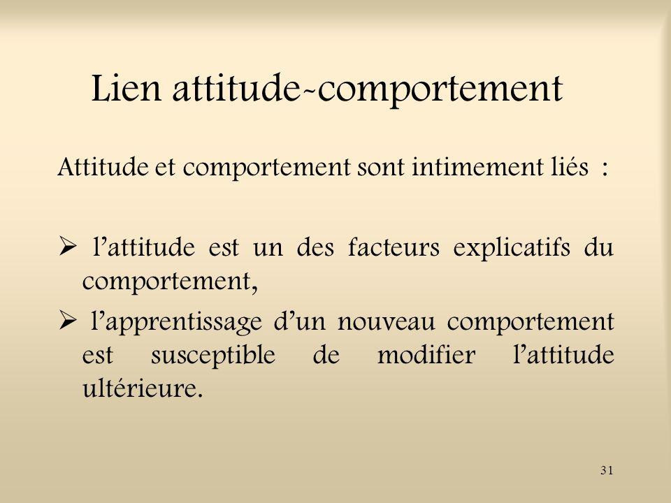 31 Lien attitude-comportement Attitude et comportement sont intimement liés : lattitude est un des facteurs explicatifs du comportement, lapprentissag