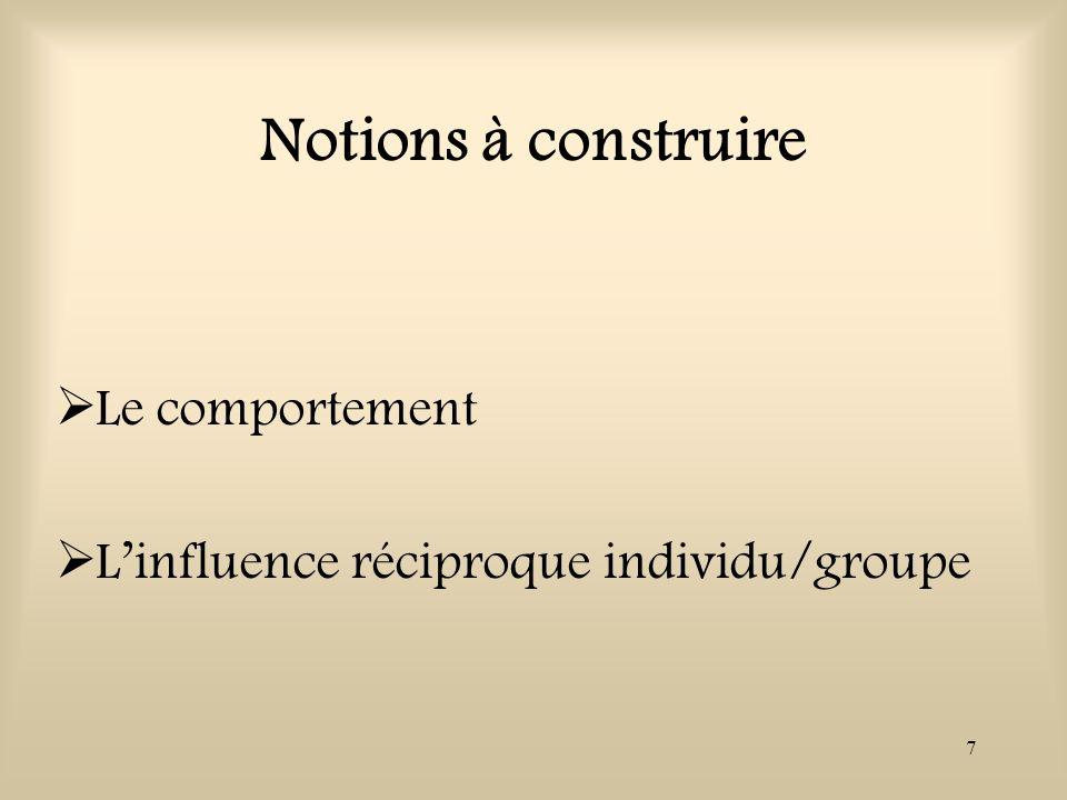 8 Le comportement Définition : le comportement est constitué des actions dun individu observables dun point de vue extérieur.