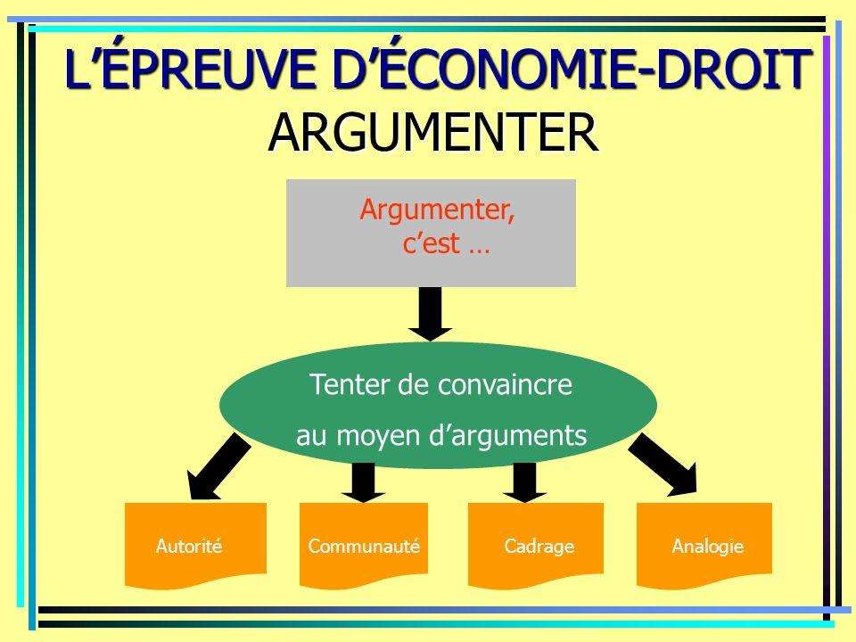 LÉPREUVE DÉCONOMIE-DROIT ARGUMENTER LÉPREUVE DÉCONOMIE-DROIT ARGUMENTER Argumenter, cest … Tenter de convaincre au moyen darguments AutoritéCommunauté