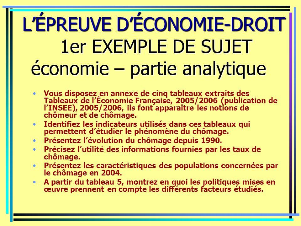 LÉPREUVE DÉCONOMIE-DROIT 1er EXEMPLE DE SUJET économie – partie analytique LÉPREUVE DÉCONOMIE-DROIT 1er EXEMPLE DE SUJET économie – partie analytique