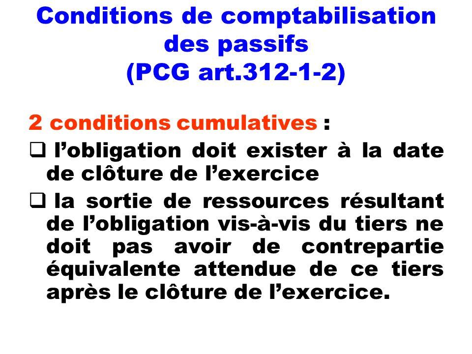 Conditions de comptabilisation des passifs (PCG art.312-1-2) 2 conditions cumulatives : lobligation doit exister à la date de clôture de lexercice la