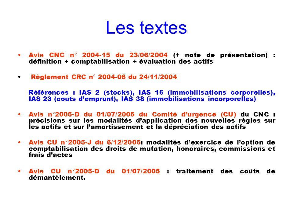 Les textes Avis CNC n° 2004-15 du 23/06/2004 (+ note de présentation) : définition + comptabilisation + évaluation des actifs Règlement CRC n° 2004-06