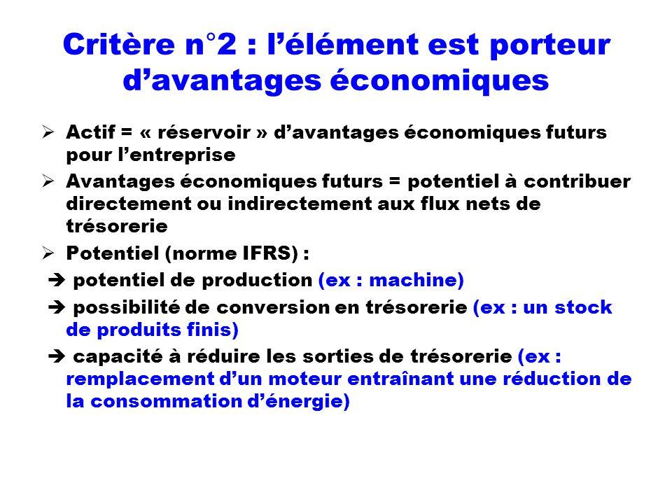 Critère n°2 : lélément est porteur davantages économiques Actif = « réservoir » davantages économiques futurs pour lentreprise Avantages économiques f