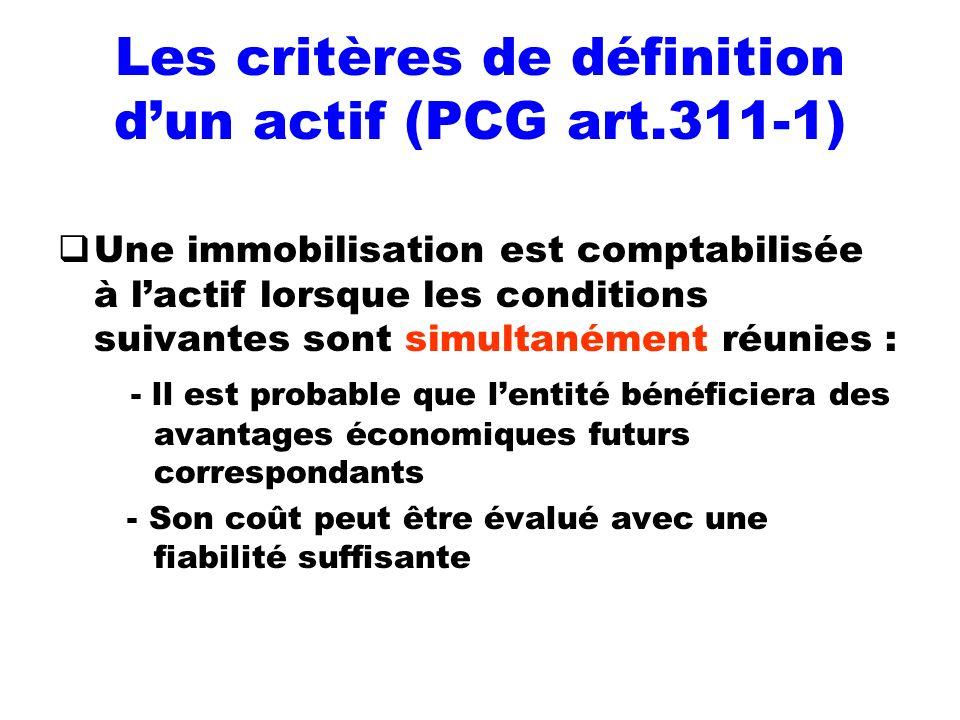 Les critères de définition dun actif (PCG art.311-1) Une immobilisation est comptabilisée à lactif lorsque les conditions suivantes sont simultanément