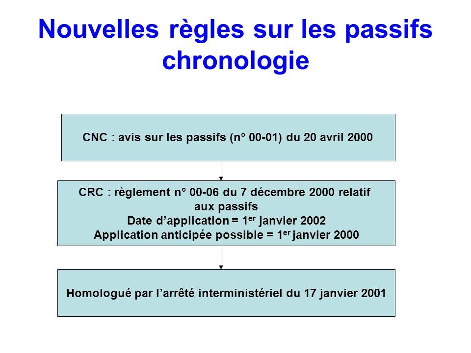 Nouvelles règles sur les passifs chronologie CNC : avis sur les passifs (n° 00-01) du 20 avril 2000 CRC : règlement n° 00-06 du 7 décembre 2000 relati