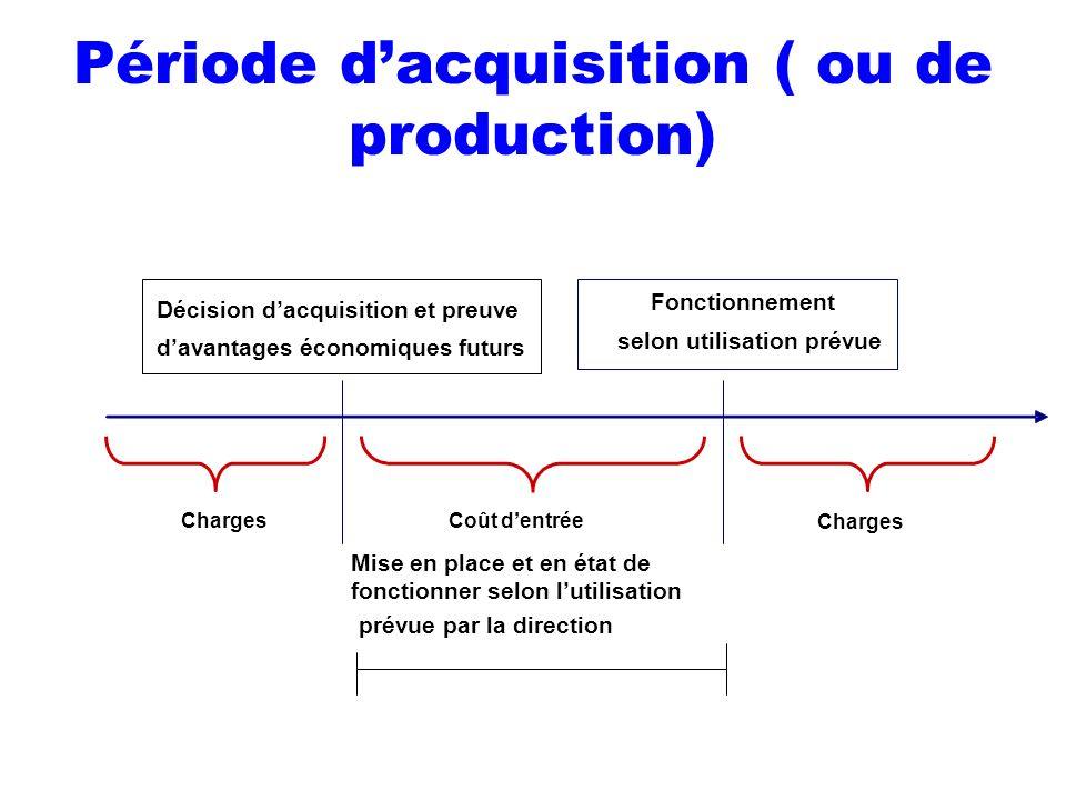 Période dacquisition ( ou de production) ChargesCoût dentrée Charges Décision dacquisition et preuve davantages économiques futurs Fonctionnement selo