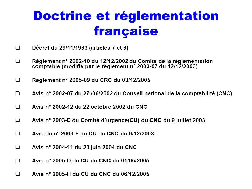 Doctrine et réglementation française Décret du 29/11/1983 (articles 7 et 8) Règlement n° 2002-10 du 12/12/2002 du Comité de la réglementation comptabl