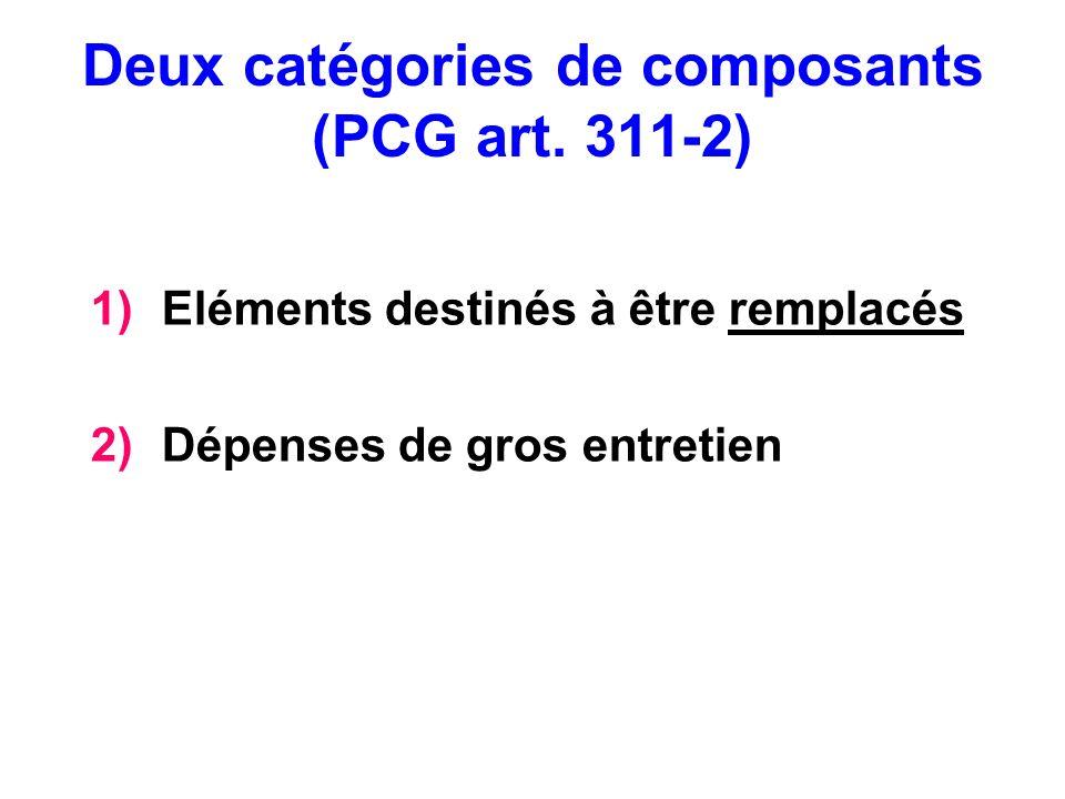 Deux catégories de composants (PCG art. 311-2) 1)Eléments destinés à être remplacés 2)Dépenses de gros entretien