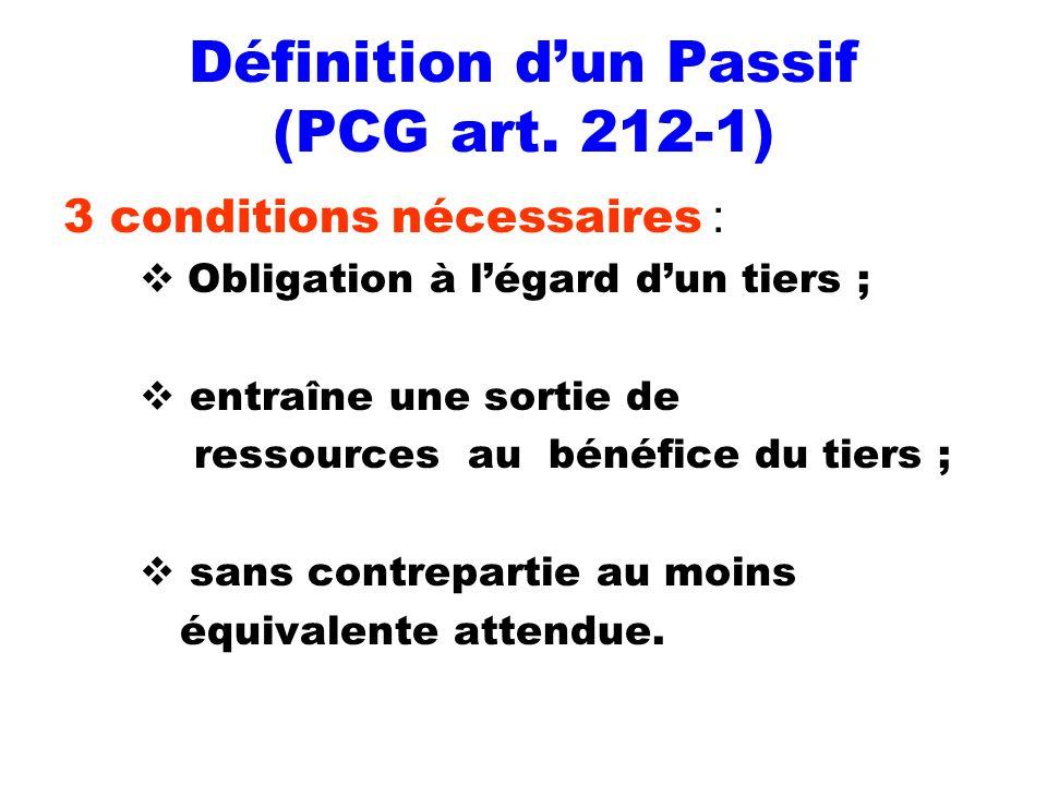 Définition dun Passif (PCG art. 212-1) 3 conditions nécessaires : Obligation à légard dun tiers ; entraîne une sortie de ressources au bénéfice du tie