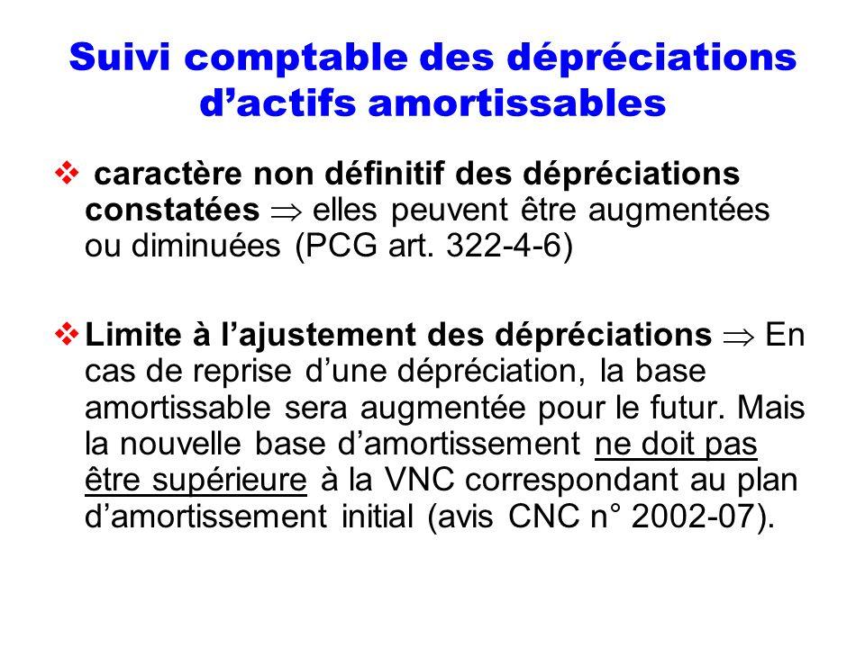Suivi comptable des dépréciations dactifs amortissables caractère non définitif des dépréciations constatées elles peuvent être augmentées ou diminuée