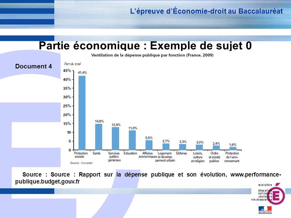 E 12 Partie économique : Exemple de sujet 0 Lépreuve dÉconomie-droit au Baccalauréat Source : Source : Rapport sur la dépense publique et son évolutio