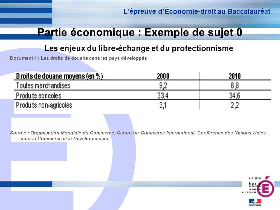 E 17 Partie économique : Exemple de sujet 0 Les enjeux du libre-échange et du protectionnisme Lépreuve dÉconomie-droit au Baccalauréat Document 4 : Le