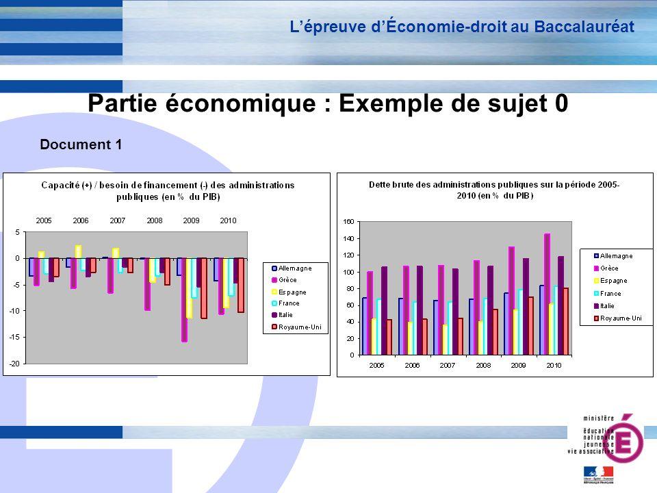 E 9 Partie économique : Exemple de sujet 0 Lépreuve dÉconomie-droit au Baccalauréat Document 1