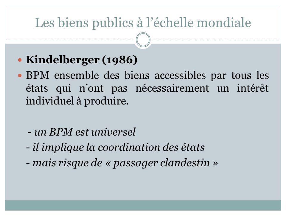 Les biens publics à léchelle mondiale Kindelberger (1986) BPM ensemble des biens accessibles par tous les états qui nont pas nécessairement un intérêt