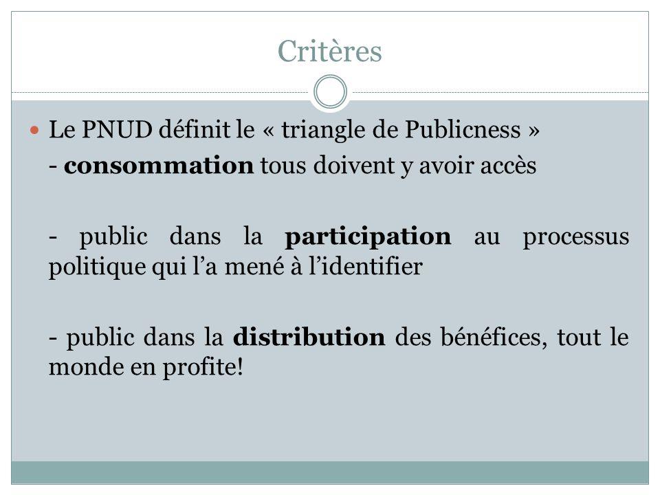 Critères Le PNUD définit le « triangle de Publicness » - consommation tous doivent y avoir accès - public dans la participation au processus politique