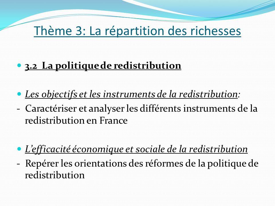 Thème 3: La répartition des richesses 3.2 La politique de redistribution Les objectifs et les instruments de la redistribution: - Caractériser et analyser les différents instruments de la redistribution en France Lefficacité économique et sociale de la redistribution - Repérer les orientations des réformes de la politique de redistribution