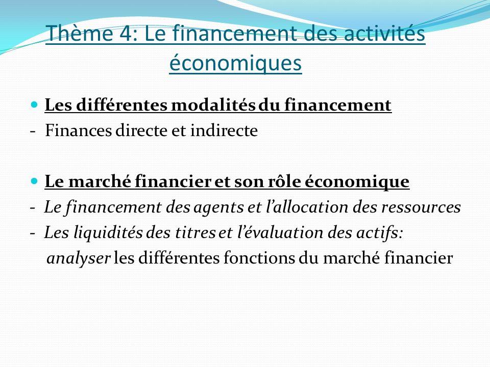Thème 4: Le financement des activités économiques Les différentes modalités du financement - Finances directe et indirecte Le marché financier et son rôle économique - Le financement des agents et lallocation des ressources - Les liquidités des titres et lévaluation des actifs: analyser les différentes fonctions du marché financier