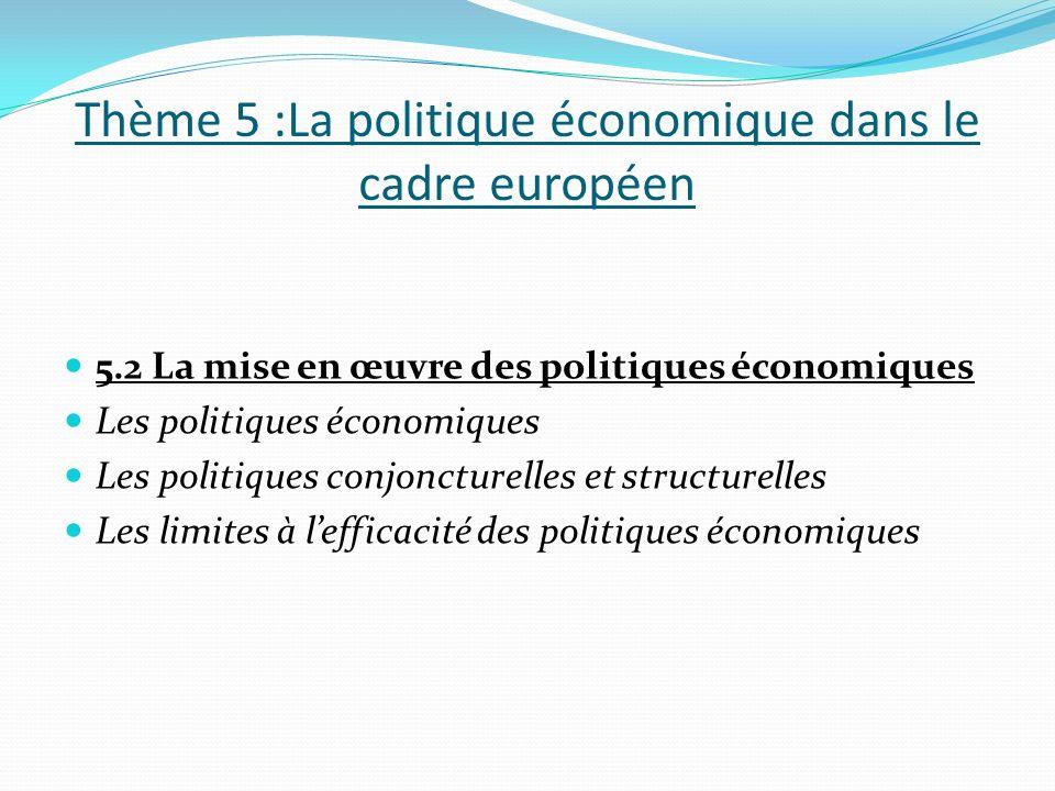 Thème 5 :La politique économique dans le cadre européen 5.2 La mise en œuvre des politiques économiques Les politiques économiques Les politiques conjoncturelles et structurelles Les limites à lefficacité des politiques économiques