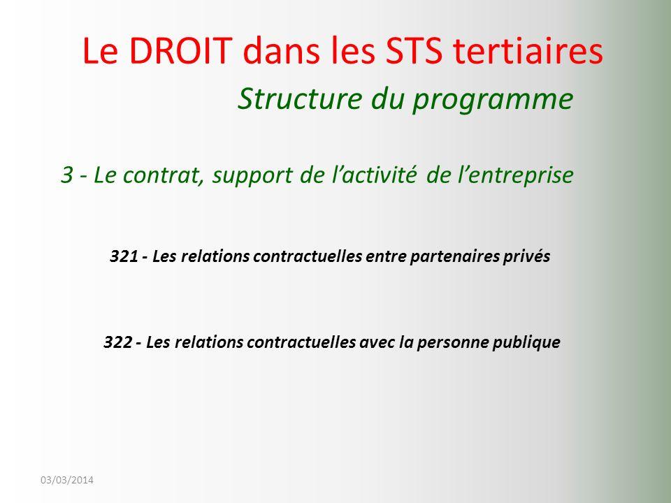 03/03/2014 Le DROIT dans les STS tertiaires Structure du programme 3 - Le contrat, support de lactivité de lentreprise 321 - Les relations contractuel