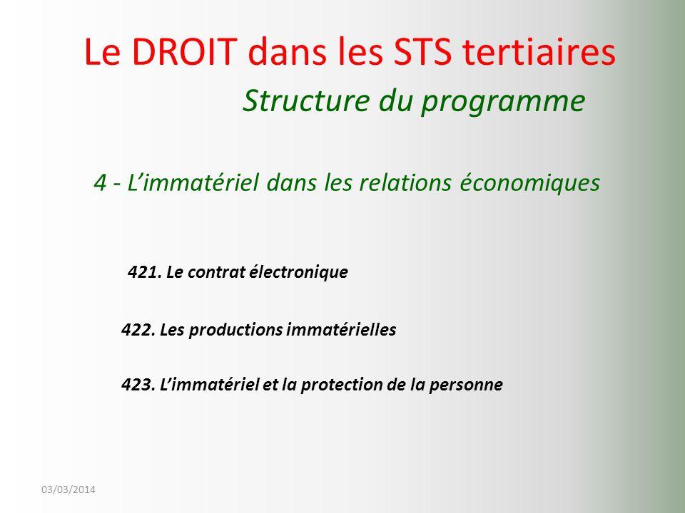 03/03/2014 Le DROIT dans les STS tertiaires Structure du programme 4 - Limmatériel dans les relations économiques 421. Le contrat électronique 422. Le