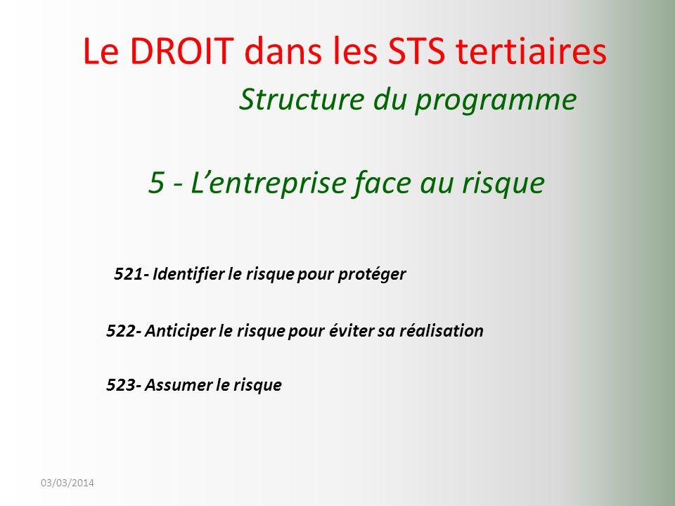 03/03/2014 Le DROIT dans les STS tertiaires Structure du programme 5 - Lentreprise face au risque 521- Identifier le risque pour protéger 522- Anticip