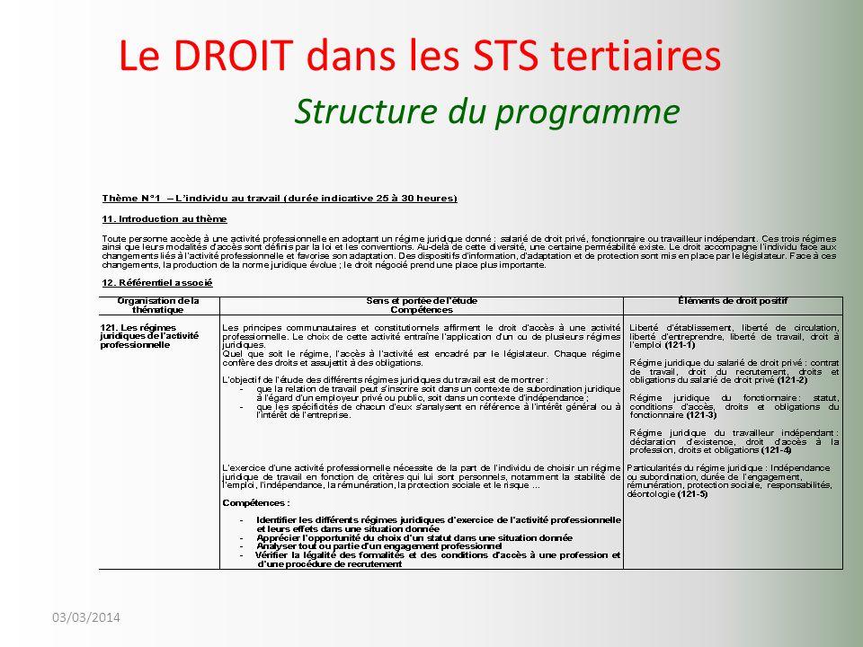 03/03/2014 Le DROIT dans les STS tertiaires Structure du programme