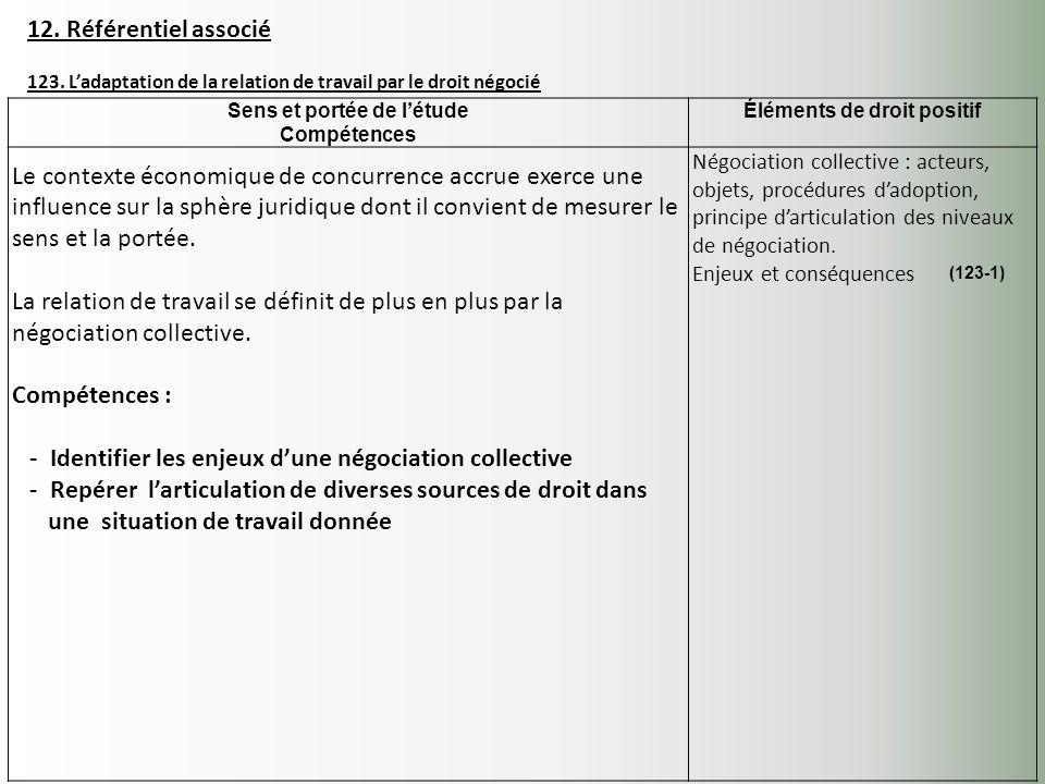 12. Référentiel associé 123. Ladaptation de la relation de travail par le droit négocié Sens et portée de létude Compétences Éléments de droit positif