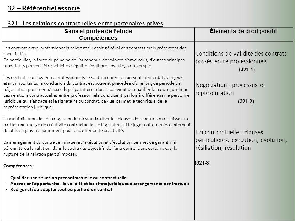 32 – Référentiel associé 321 - Les relations contractuelles entre partenaires privés Sens et portée de létude Compétences Éléments de droit positif Le