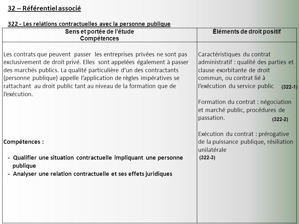 32 – Référentiel associé 322 - Les relations contractuelles avec la personne publique Sens et portée de létude Compétences Éléments de droit positif L