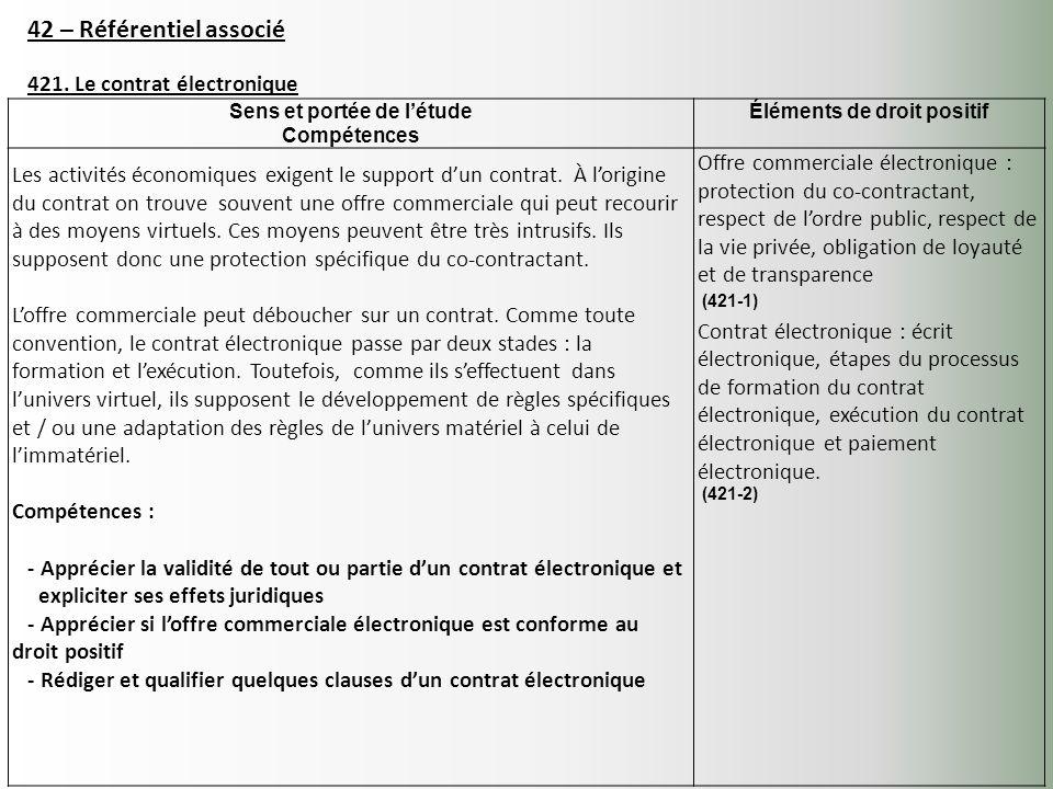 42 – Référentiel associé 421. Le contrat électronique Sens et portée de létude Compétences Éléments de droit positif Les activités économiques exigent