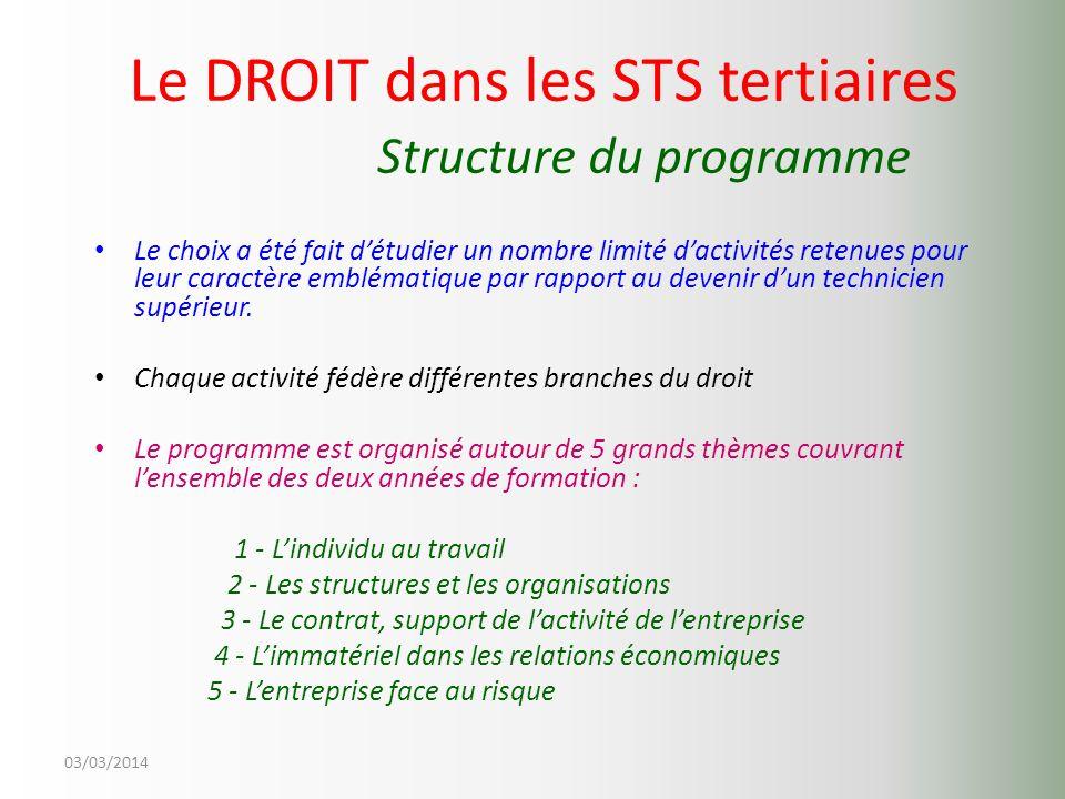 03/03/2014 Le DROIT dans les STS tertiaires Structure du programme Le choix a été fait détudier un nombre limité dactivités retenues pour leur caractè
