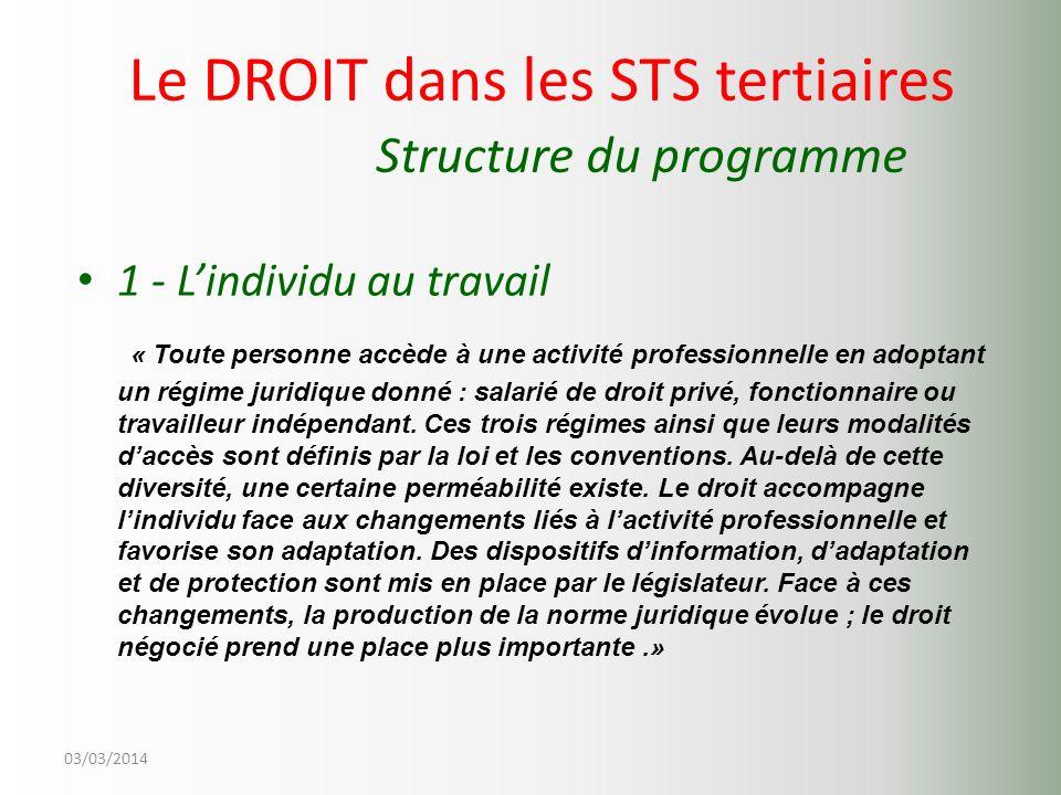 03/03/2014 Le DROIT dans les STS tertiaires Structure du programme 1 - Lindividu au travail « Toute personne accède à une activité professionnelle en