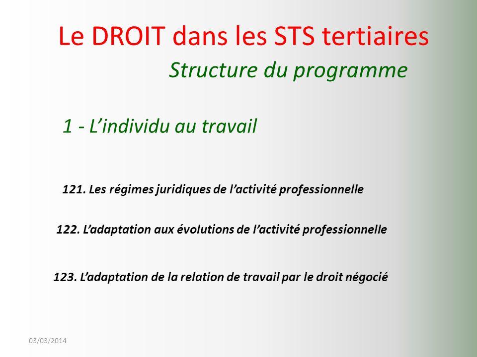 03/03/2014 Le DROIT dans les STS tertiaires Structure du programme 1 - Lindividu au travail 121. Les régimes juridiques de lactivité professionnelle 1