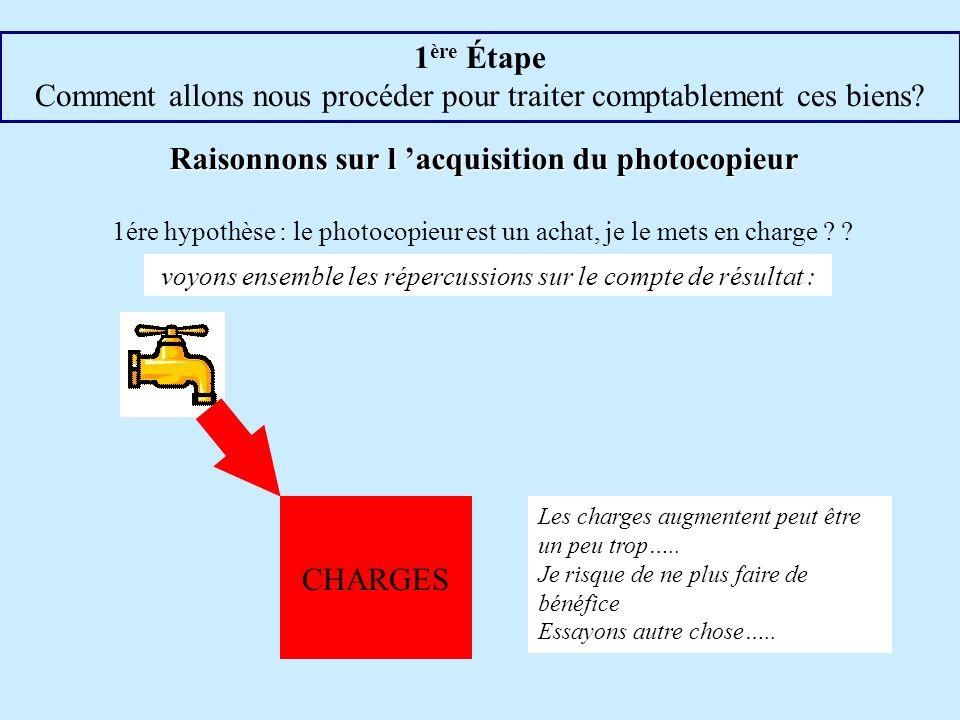 Ce photocopieur appartient à lentreprise, cest un bien de lentreprise…….