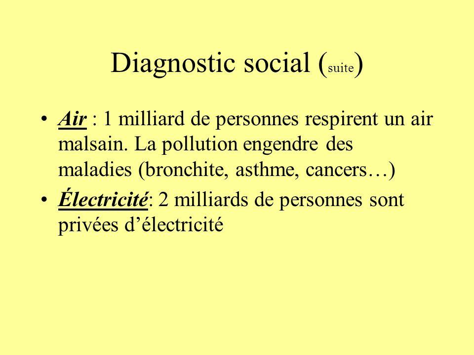 Diagnostic social ( suite ) Air : 1 milliard de personnes respirent un air malsain. La pollution engendre des maladies (bronchite, asthme, cancers…) É