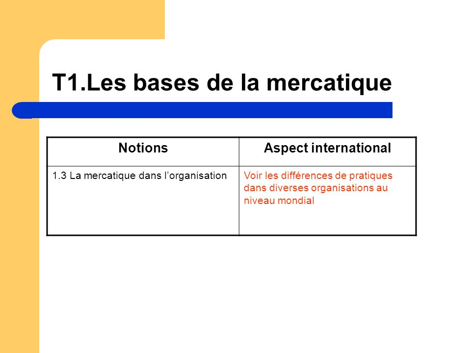 T1.Les bases de la mercatique NotionsAspect international 1.3 La mercatique dans lorganisationVoir les différences de pratiques dans diverses organisations au niveau mondial