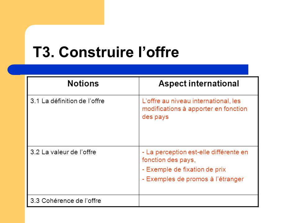 T3. Construire loffre NotionsAspect international 3.1 La définition de loffreLoffre au niveau international, les modifications à apporter en fonction