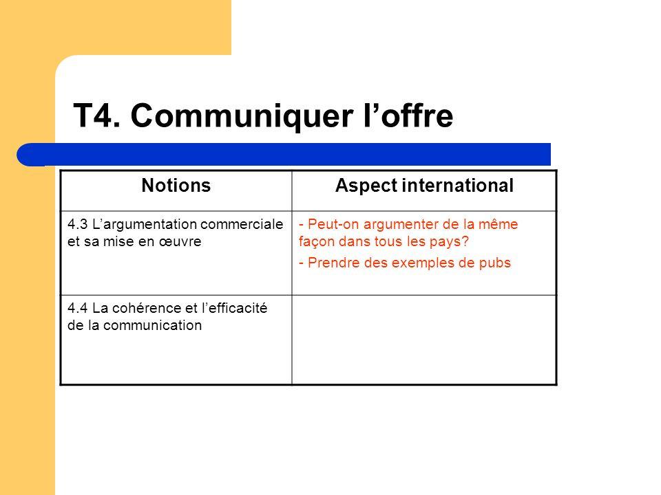 T4. Communiquer loffre NotionsAspect international 4.3 Largumentation commerciale et sa mise en œuvre - Peut-on argumenter de la même façon dans tous
