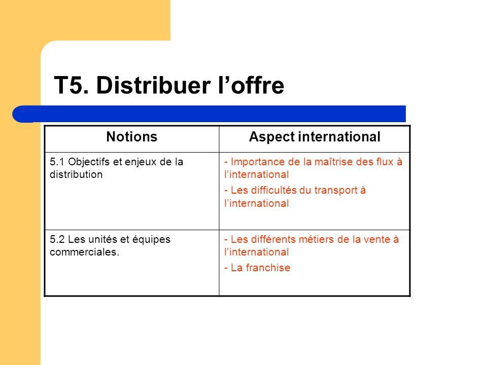 T5. Distribuer loffre NotionsAspect international 5.1 Objectifs et enjeux de la distribution - Importance de la maîtrise des flux à linternational - L