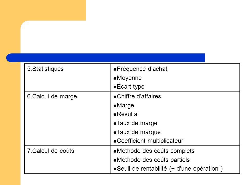 5.Statistiques Fréquence dachat Moyenne Écart type 6.Calcul de marge Chiffre daffaires Marge Résultat Taux de marge Taux de marque Coefficient multiplicateur 7.Calcul de coûts Méthode des coûts complets Méthode des coûts partiels Seuil de rentabilité (+ dune opération )