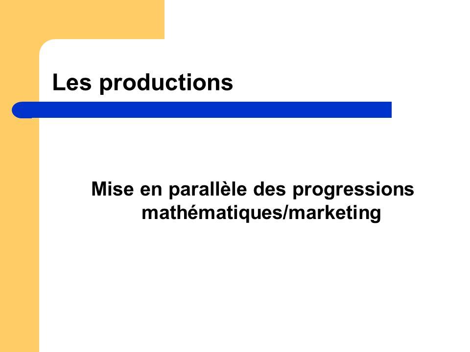 Les productions Mise en parallèle des progressions mathématiques/marketing