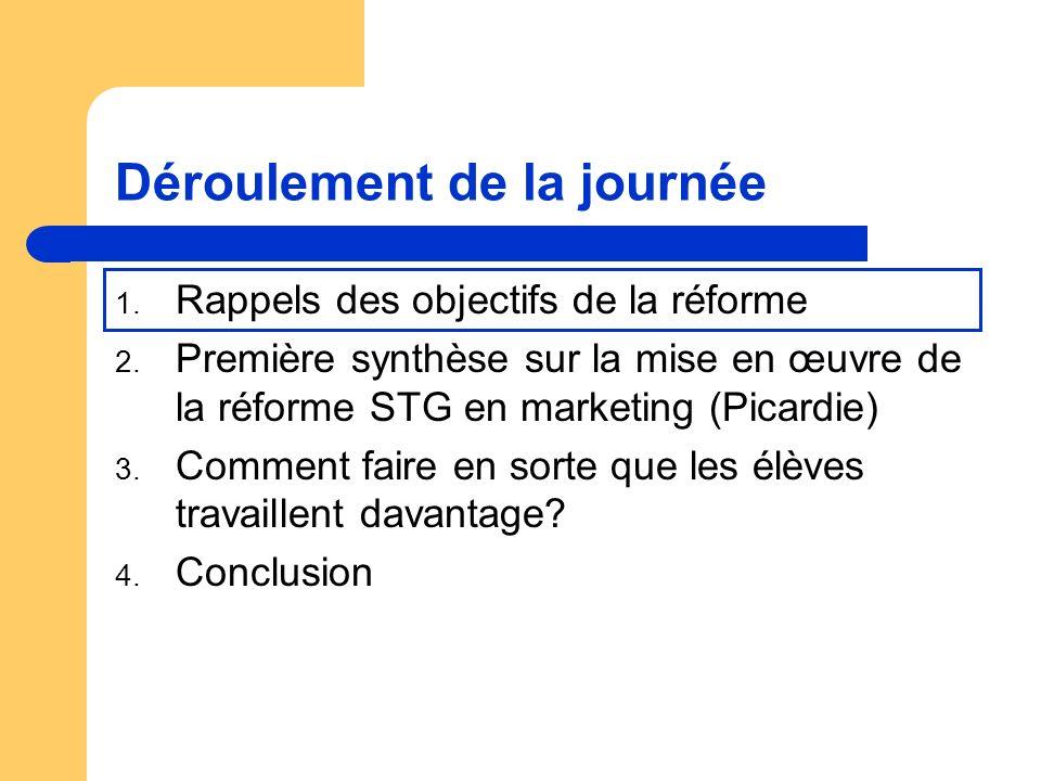 Déroulement de la journée 1. Rappels des objectifs de la réforme 2. Première synthèse sur la mise en œuvre de la réforme STG en marketing (Picardie) 3