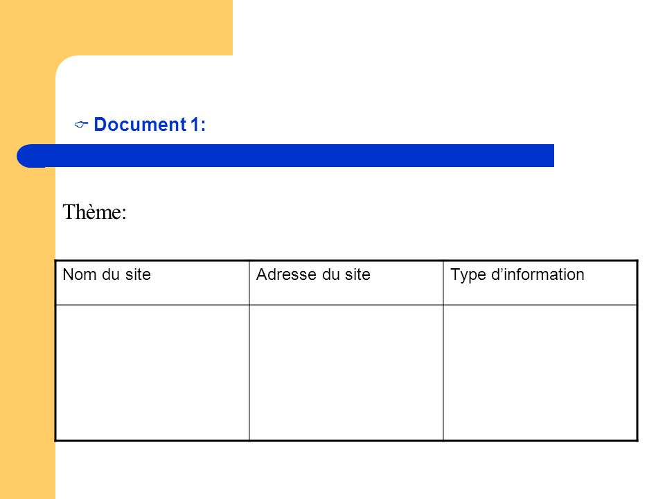 Document 1: Nom du siteAdresse du siteType dinformation Thème: