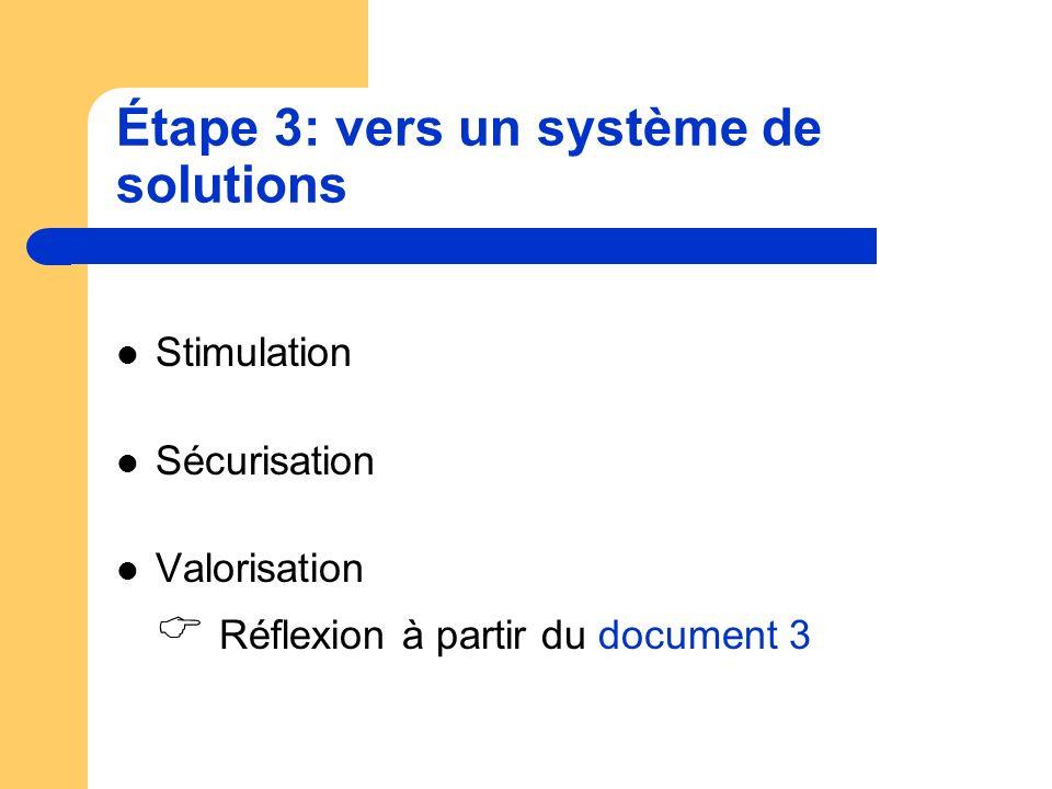 Étape 3: vers un système de solutions Stimulation Sécurisation Valorisation Réflexion à partir du document 3