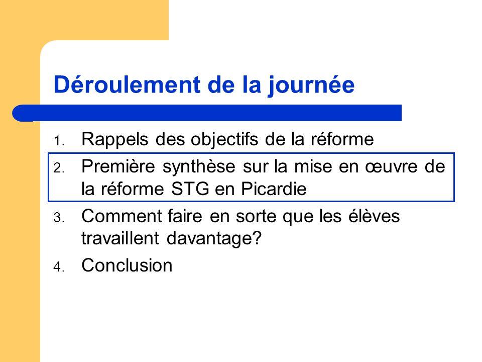 Déroulement de la journée 1. Rappels des objectifs de la réforme 2. Première synthèse sur la mise en œuvre de la réforme STG en Picardie 3. Comment fa